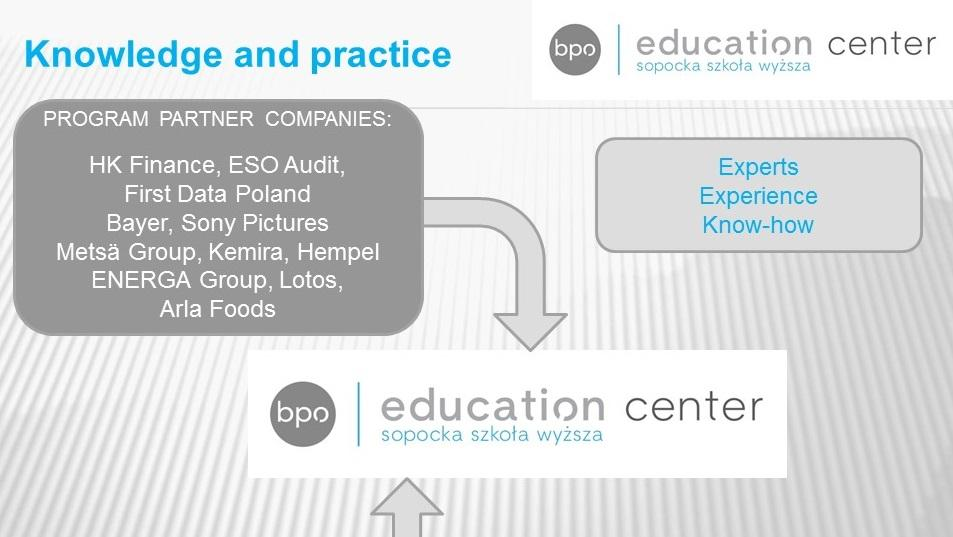 Ruszyła kolejna edycja<br /> BPO Education Center